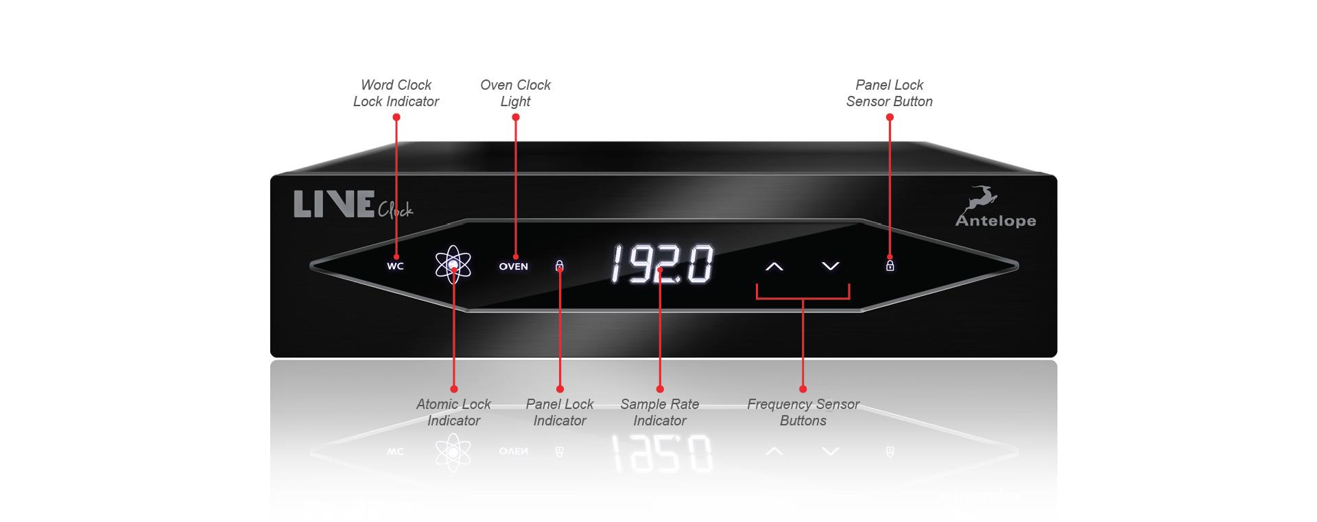 LIVE Clock connectivity chart front 01