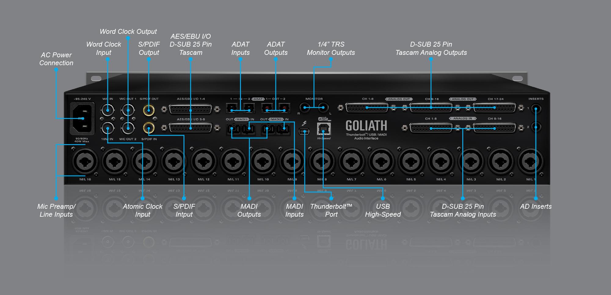 Goliath connectivity Artboard 2
