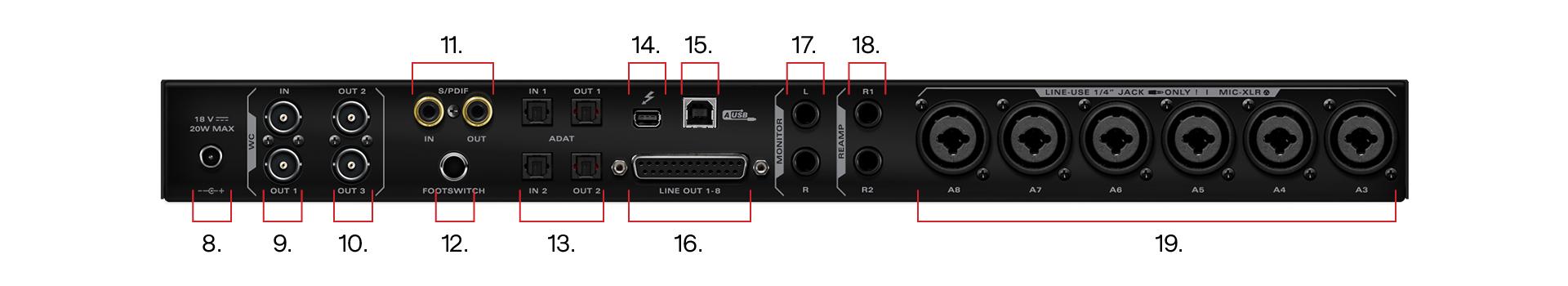 AA D8 panels2